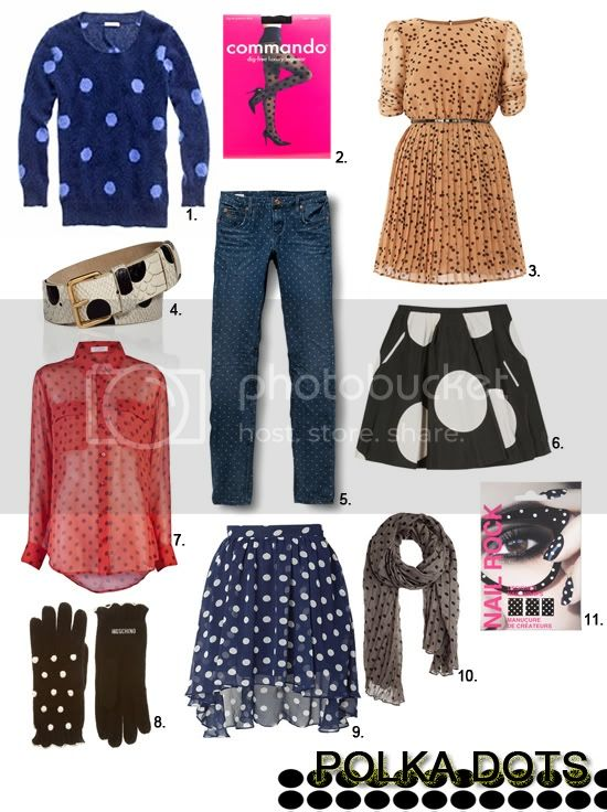 Polka dots-prints